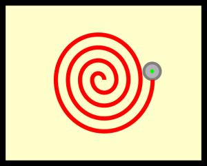 Fahrstrategie Spirale