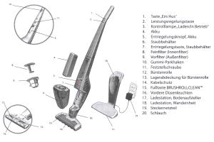 Aufbau AEG UltraPower 5022
