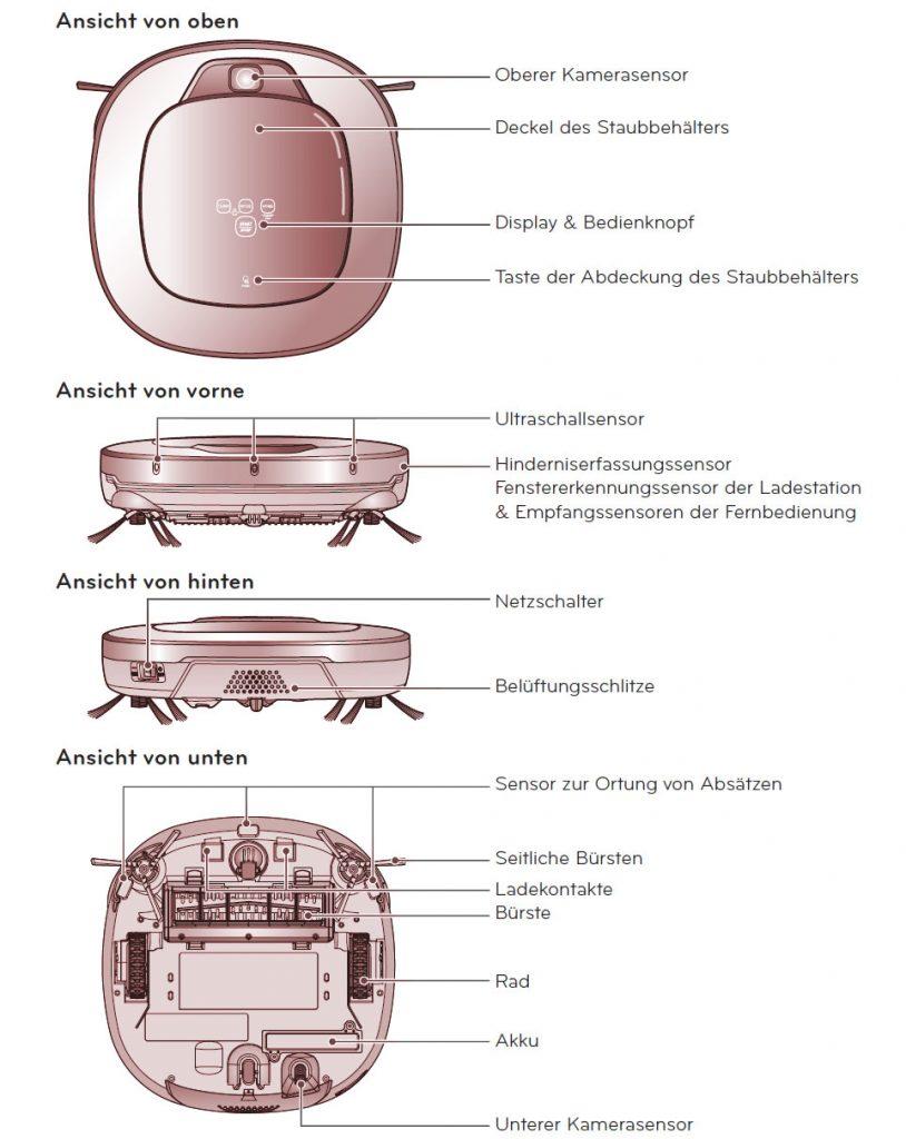 lg-hom-bot-aufbau