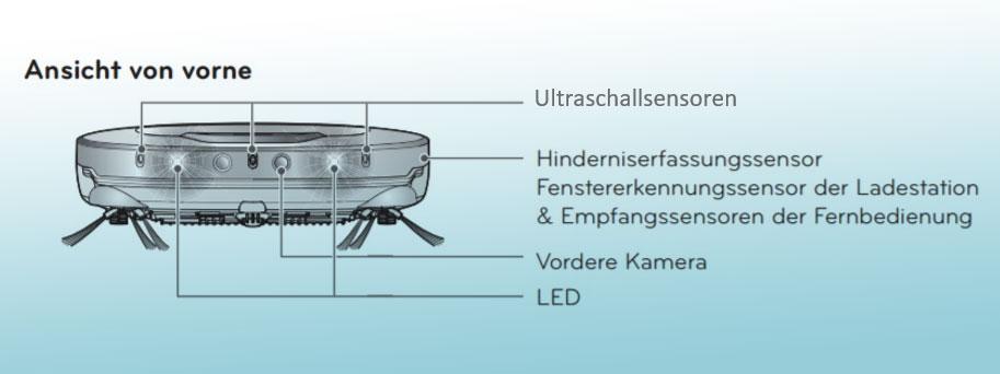lg-hom-bot-vrh-950-mspcm-test-diagramm
